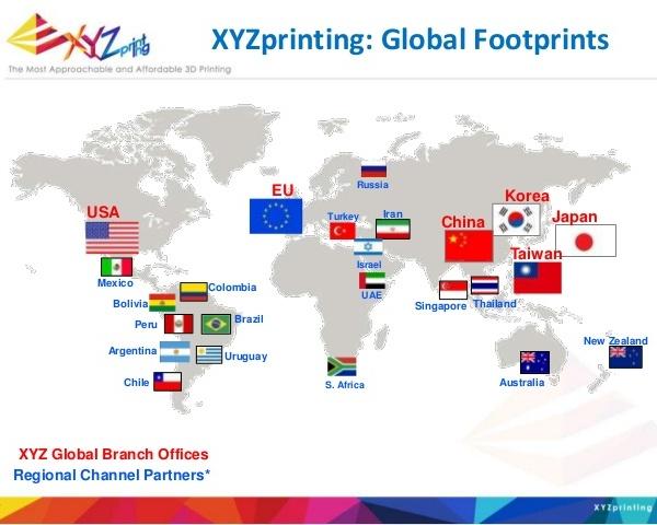carte XYZprinting