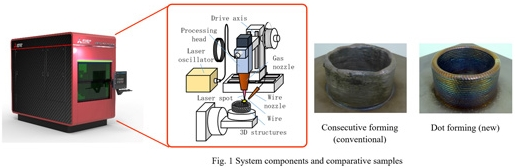 Mitsubishi Electric a développé un système d'impression 3D métal