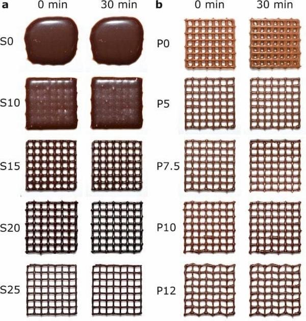 Une nouvelle méthode d'impression 3D à froid pour le chocolat