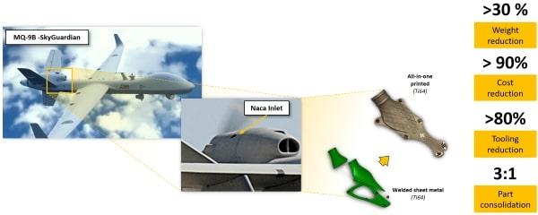 composant de drone fabriqué par impression 3D