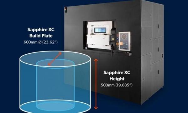 VELO3D lance une nouvelle imprimante 3D métal avec un débit 5 fois plus élevé