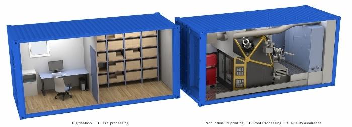 unité mobile de fabrication additive pour les pièces détachées