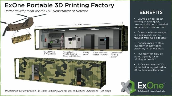ExOne développe une usine d'impression 3D mobile pour l'armée américaine