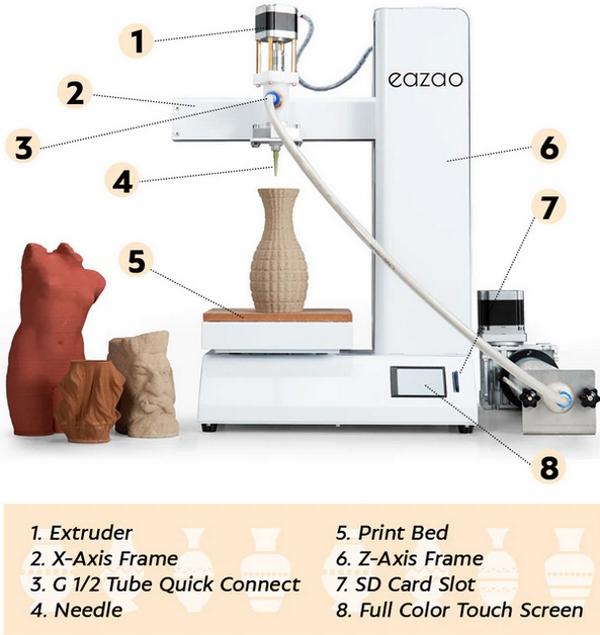 imprimante 3D de bureau pour l'argile