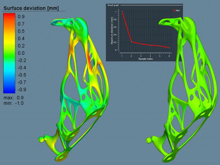 Fabrication additive : 7 logiciels de simulation pour anticiper et corriger les erreurs de vos impressions 3D