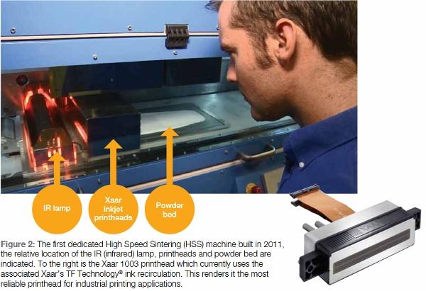 Première machine dédiée au frittage à grande vitesse (HSS) construite en 2011